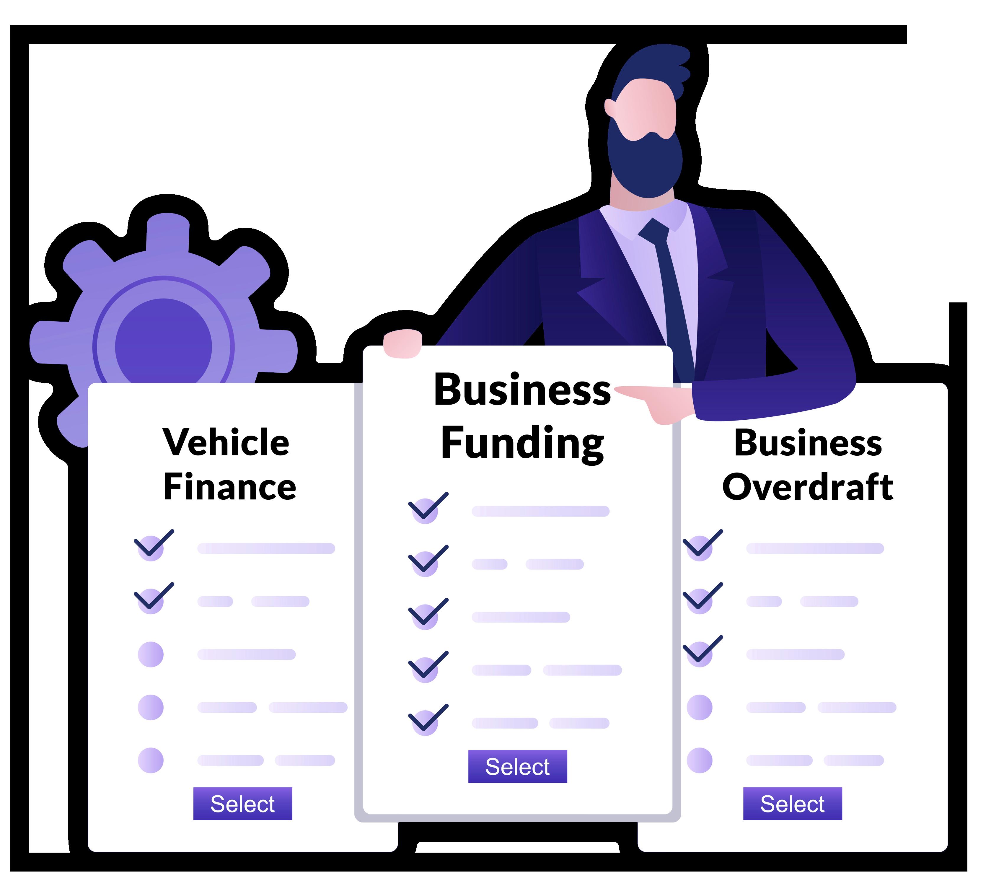Business Funding Finance Loans